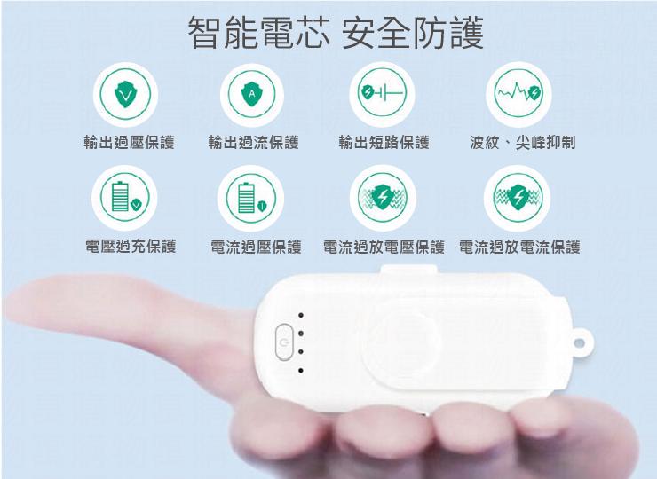 手指磁吸行動電源 隨行充 手指行動電源 磁吸充電器 行動充 隨身充 無線便攜充電 【AB111】 5