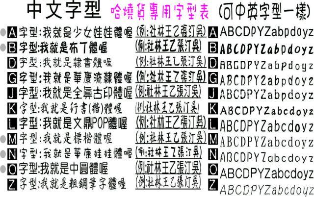 囧表情系列姓名貼紙,約60種圖案循環,冏類似line圖,高雄瑞豐夜市