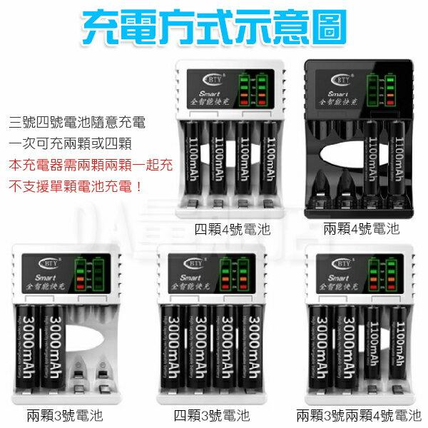 電池充電器 自動斷電 快速充電 三號 四號電池 鎳氫電池 充電電池 USB充電器 兼容 鎳氫電池 充電指示燈 6