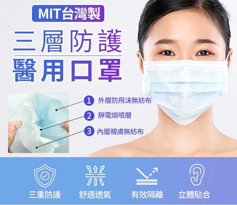 昆陽口罩 50入盒 成人口罩 三層不織布口罩 台灣製 鋼印 成人平面口罩