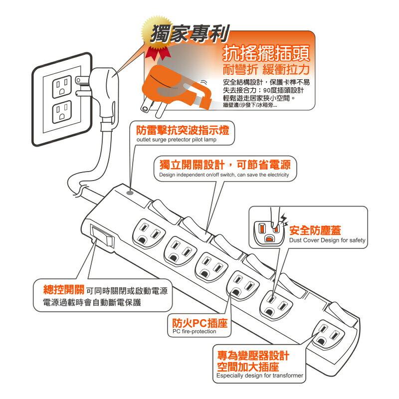 ※ 欣洋電子 ※ 群加科技 7開6插  /  七開六插防塵防雷擊抗搖擺延長線 1.8M / 3P (TPS376DN9018) PowerSync包爾星克 8