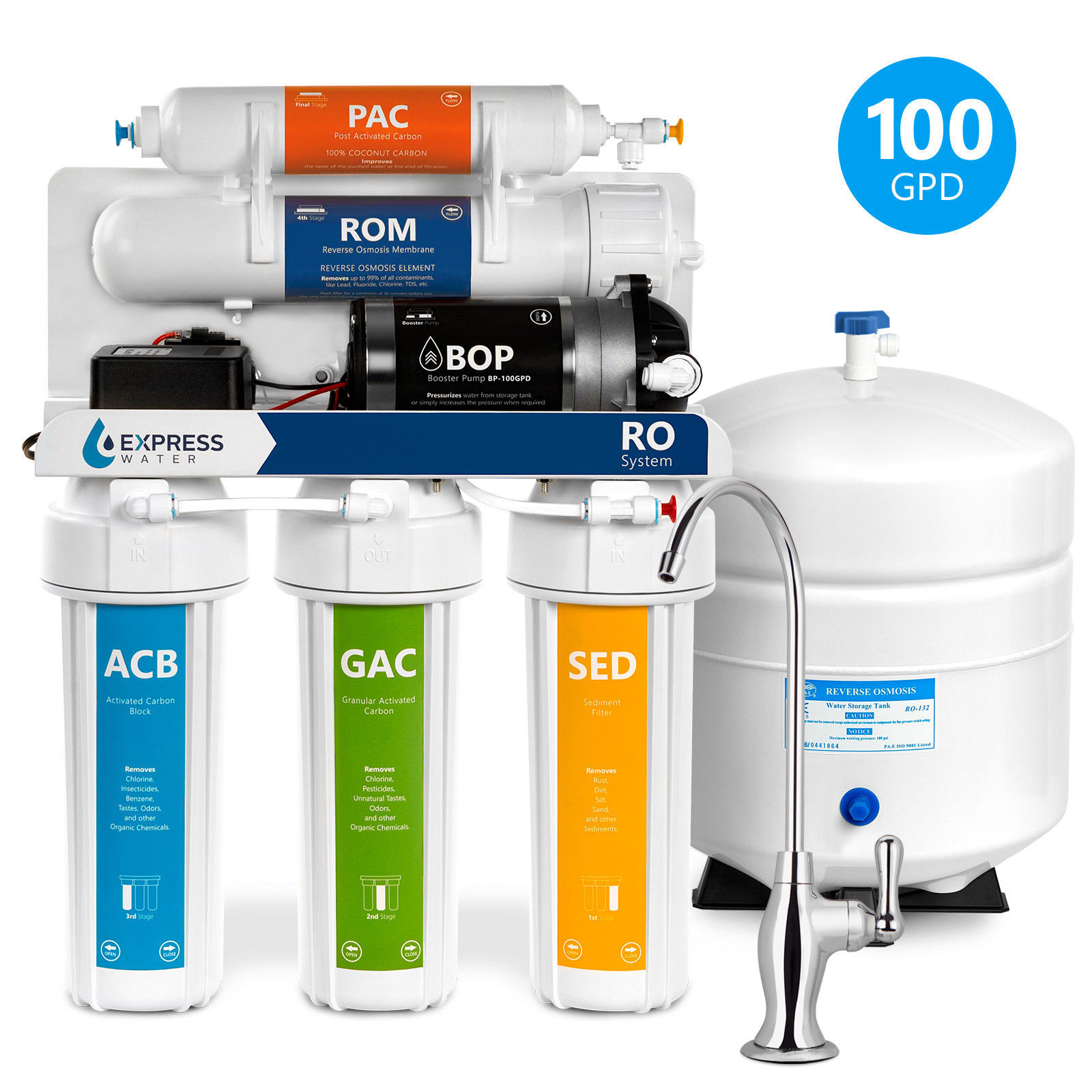 Express Water Reverse Osmosis Water Filtration System U2013 Multi Stage RO  Water Filter With Faucet And Tank U2013 Under Sink Water Purifier U2013 With  Pressure ...