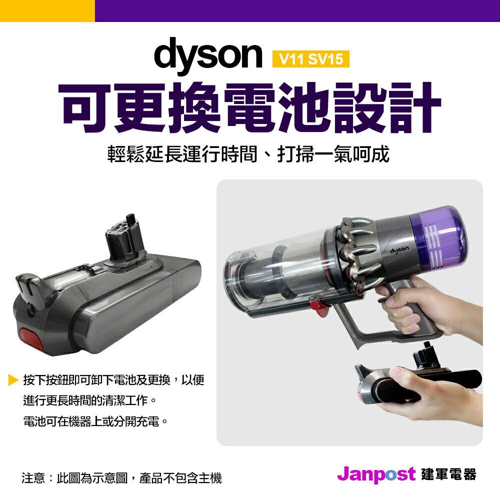 滿3000折300 [六月全館96折]新一代 Dyson 戴森 V11 SV15 fluffy 無線手持吸塵器 電池快拆版 可更換電池 2年保固