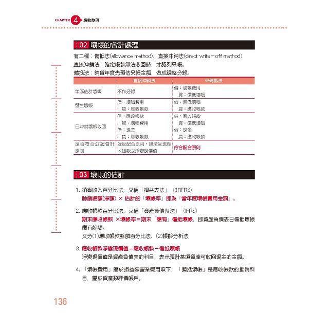 【2016全新改版】細說銀行招考:會計學(概要)【對應IFRS】 6