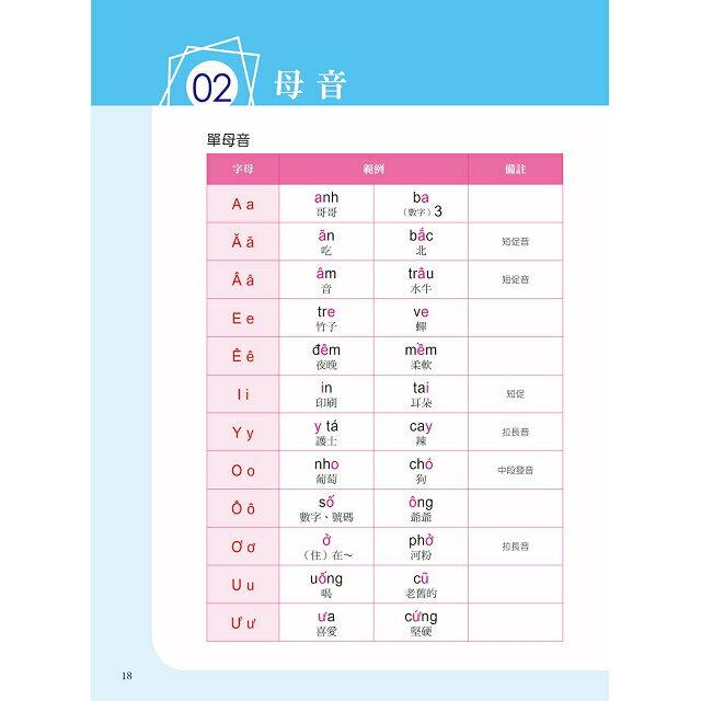 給初學者的第一堂越南語會話課:從單字堆疊到句子,超強金字塔式拆解學習,瞬間聽懂並開口說(附MP3) 1