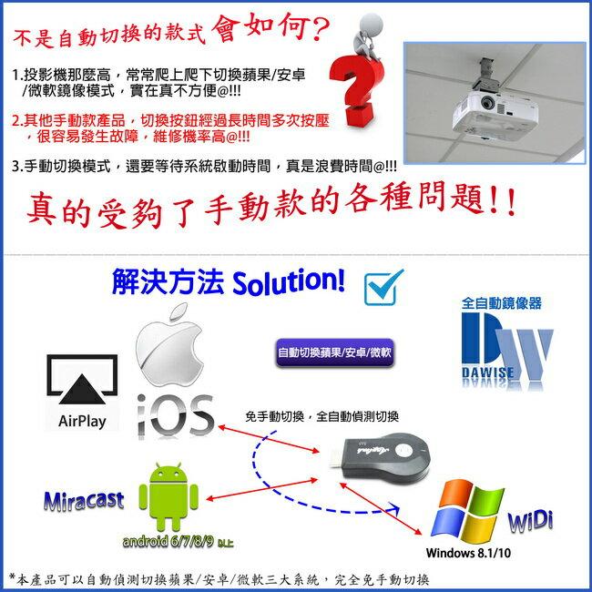 【五代Anylink-5th】全自動免切換雙核無線影音鏡像器(送3大好禮)
