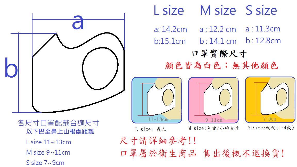 MIT 台灣製 mask  3D立體口罩 30入/盒 外銷日本/美國 口罩 台灣製造 立體 兒童 成人 幼幼 MIT