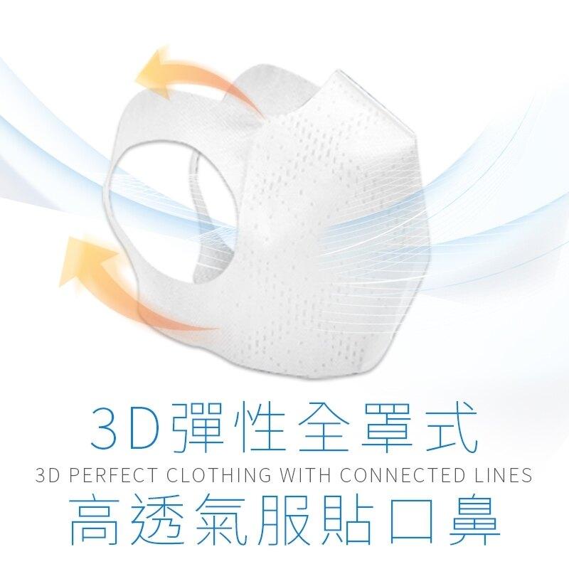 [現貨] 非醫療 口罩 3D口罩 外銷日本 數量有限要買要快 賣完不接單 2