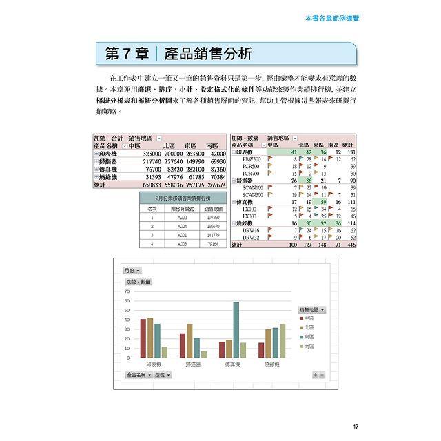 Microsoft Excel 2016 商用範例實作 2