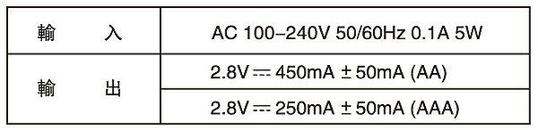 enerpad TG333 3號 / 4號鎳氫電池充電器 支援sony新力 國際 富士通 4