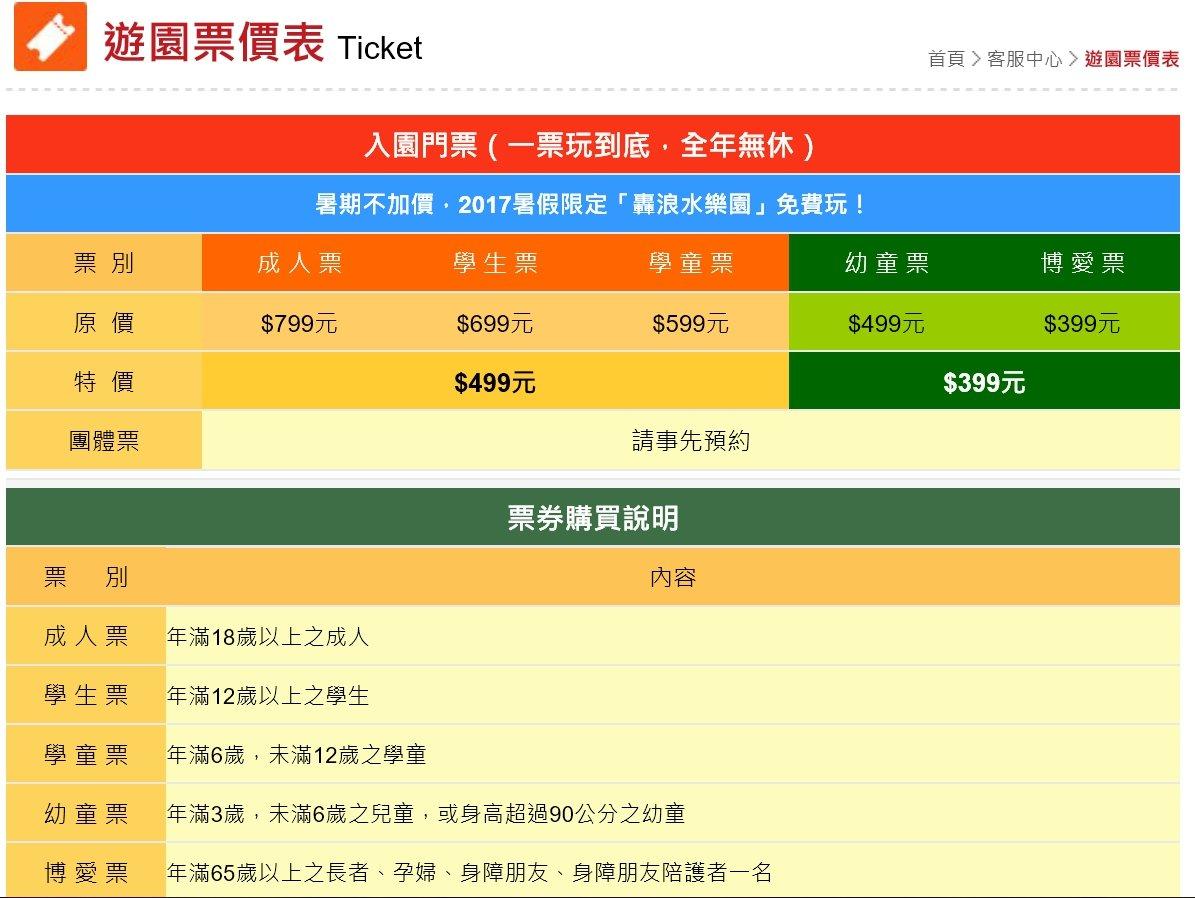【桃園龍潭】小人國主題樂園 - 門票 (全年均可用) 4