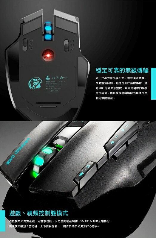 【現貨】文鎧 WiNTEK G50 無線光學滑鼠【迪特軍】 1