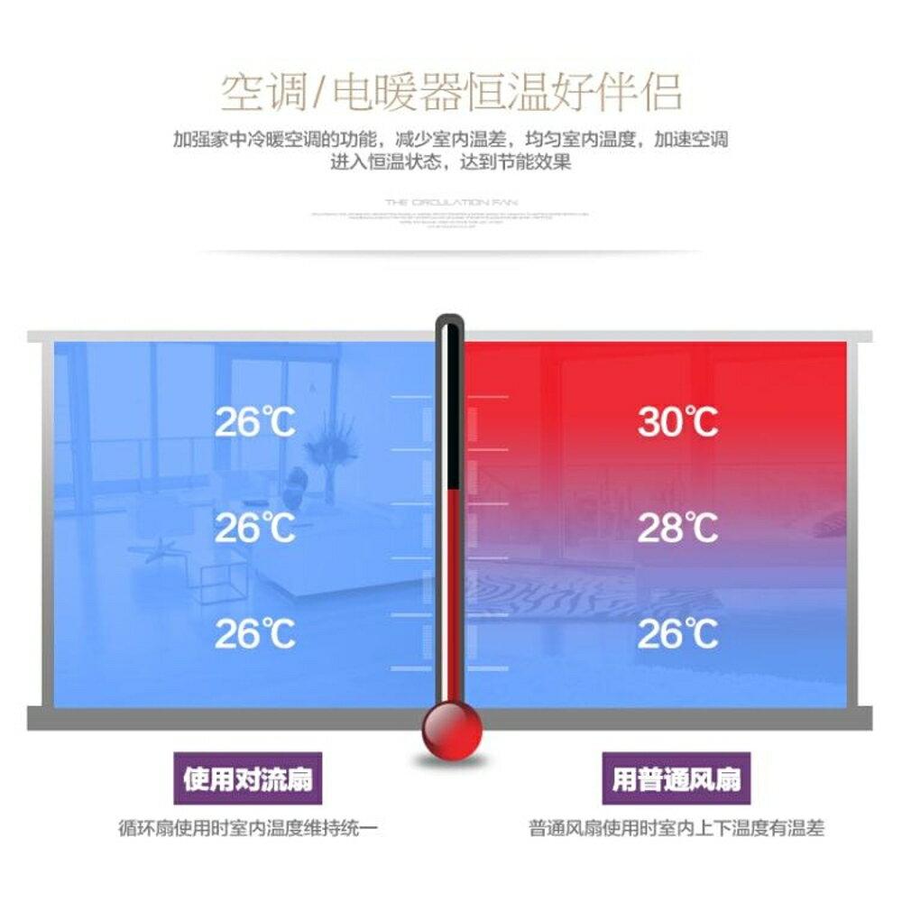 電風扇循環扇渦輪空氣對流家用風扇台式遙控靜音學生台扇DF 清涼一夏钜惠