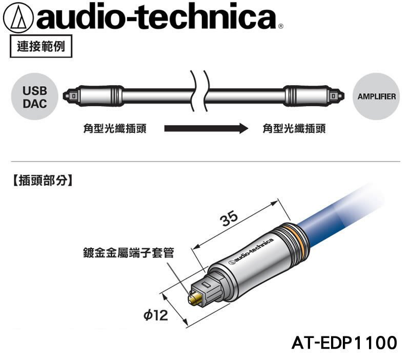 【金曲音響】AT-EDP1100/線長0.7米 鐵三角光纖線 (方型)對(方型)