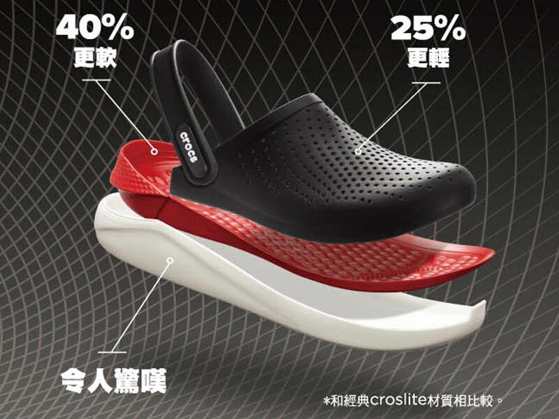 Shoestw【204592-462】CROCS Lite Ride 卡駱馳 鱷魚 輕便鞋 拖鞋 涼鞋 深藍水藍 中性款 男生尺寸 4