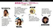 Bloggershare