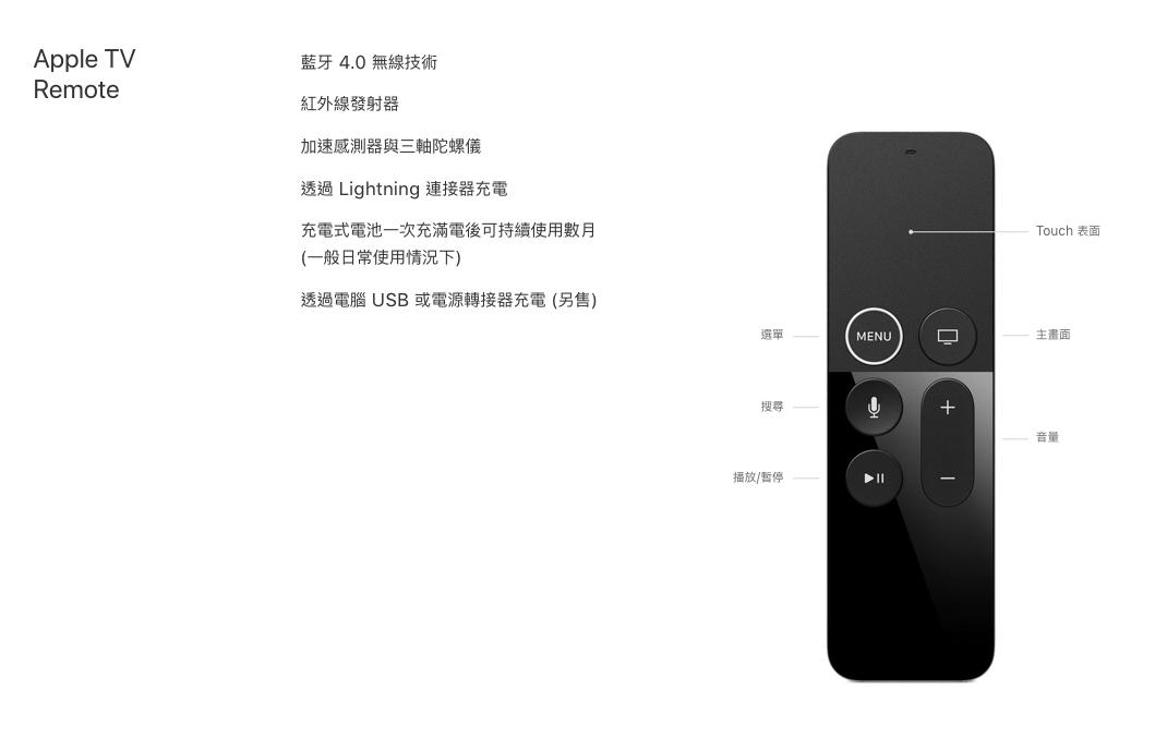 【32G限時降價】Apple 原廠 新Apple TV 4K版本 32G / 64G 台灣公司貨 保固一年 4