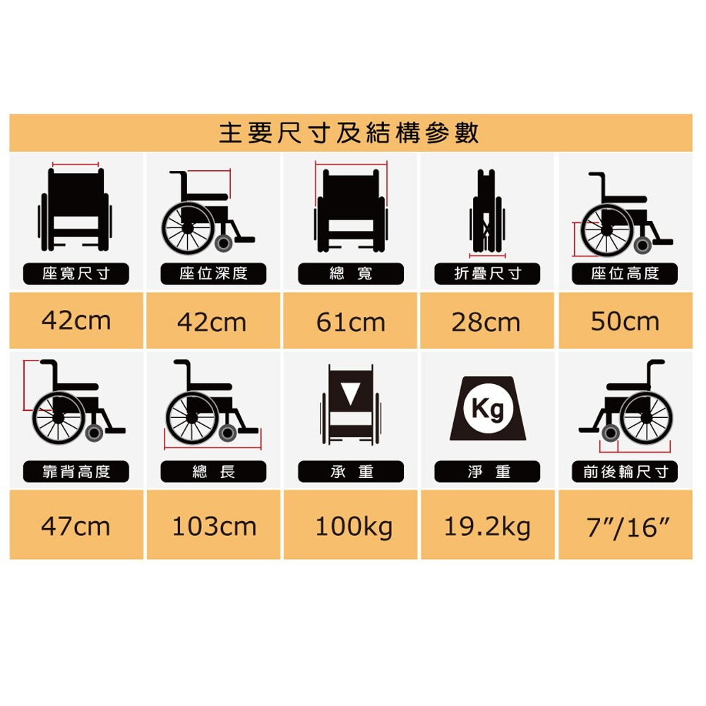 必翔銀髮 高背躺式看護輪椅 PH-165B (未滅菌) 輪椅【生活ODOKE】