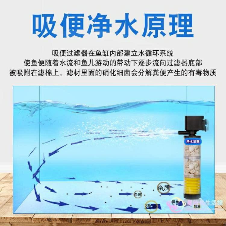 魚缸過濾器 魚缸循環泵三合一免換水內置凈水神器增氧圓形小型潛水水泵 創時代 新年春節 送禮