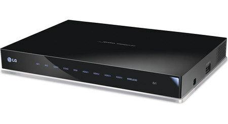LG 液晶電視配件 無線多媒體視訊盒 AN-WL100W 兩組色差與三組HDMI