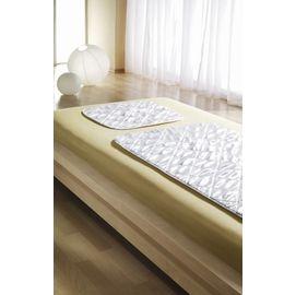 (展機)德國 博依 beurer 健康磁石床墊組 MD20 搭配電熱床墊使用 效果加倍 ↘