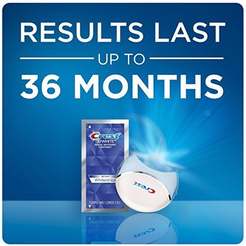Crest 3d White Whitestrips With Blue Light Oral Care Tooth Hygiene Teeth Whitening Kit 1 Box 20 Strips 10 Treatments Sold By Igoal International Rakuten Com Shop