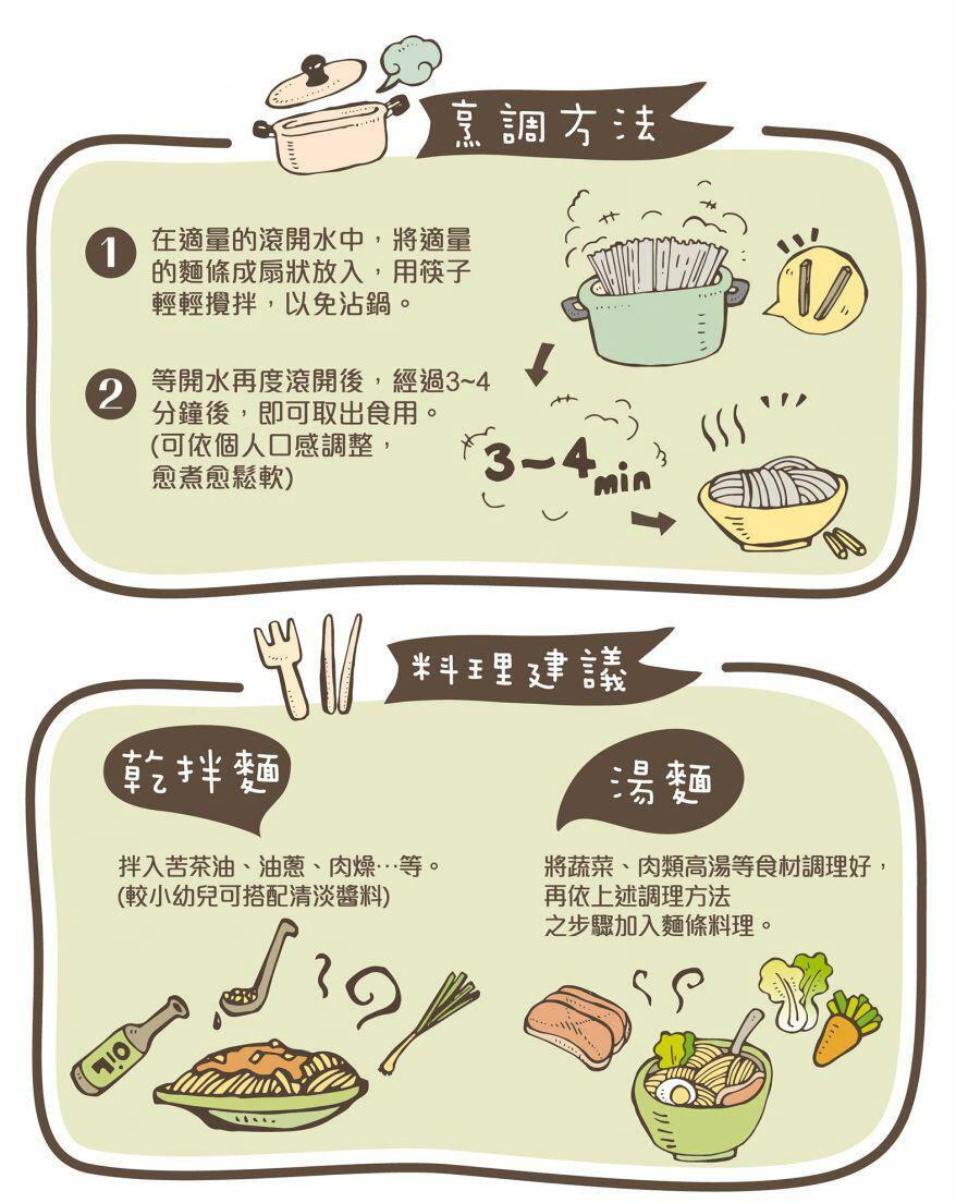 幸福米寶 10m+ 幸福米麵 (南瓜) 240g 副食品  /  離乳食 4