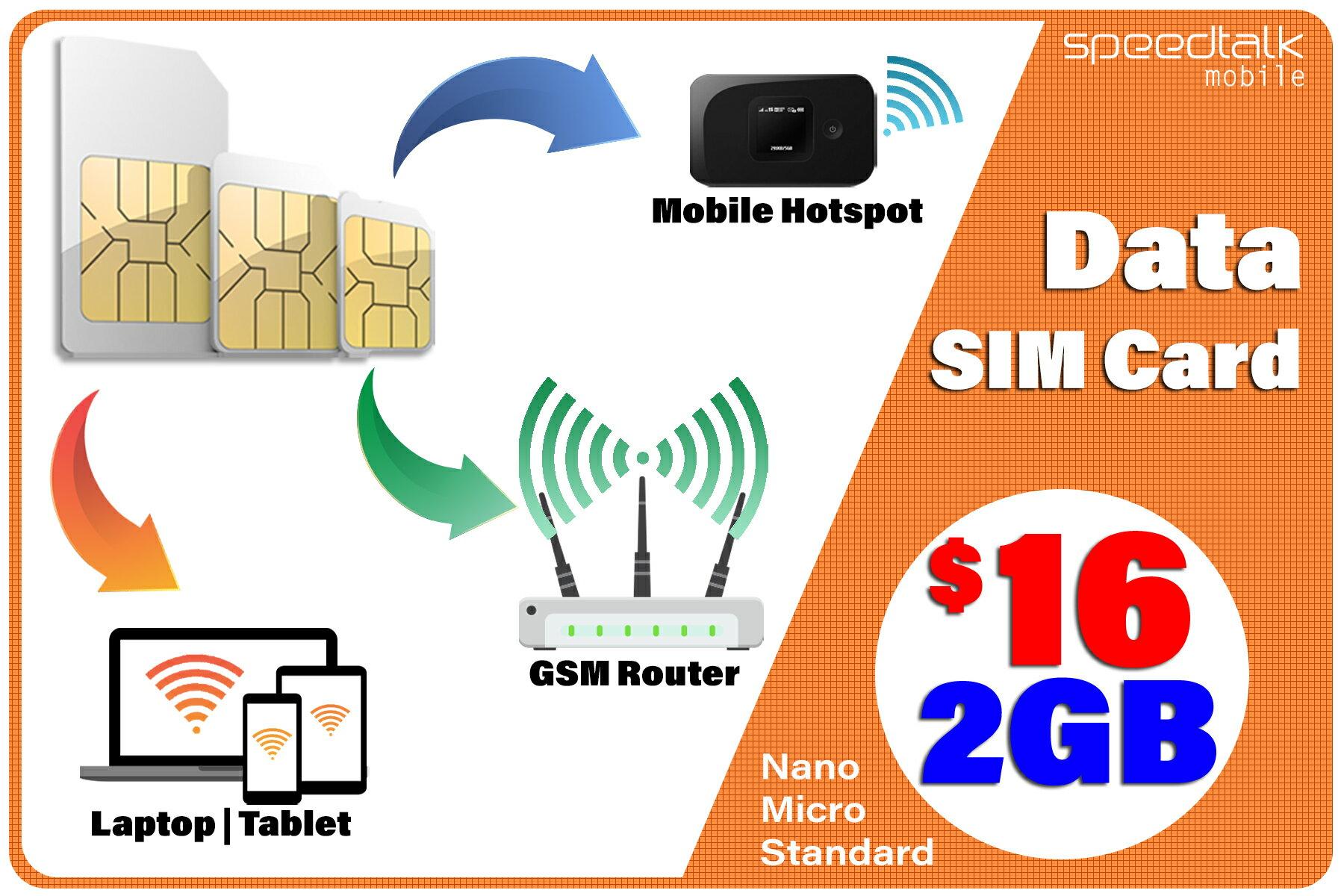 $49.95 per month 4G LTE ATT Unlimited HOTSPOT Data SIM CARD