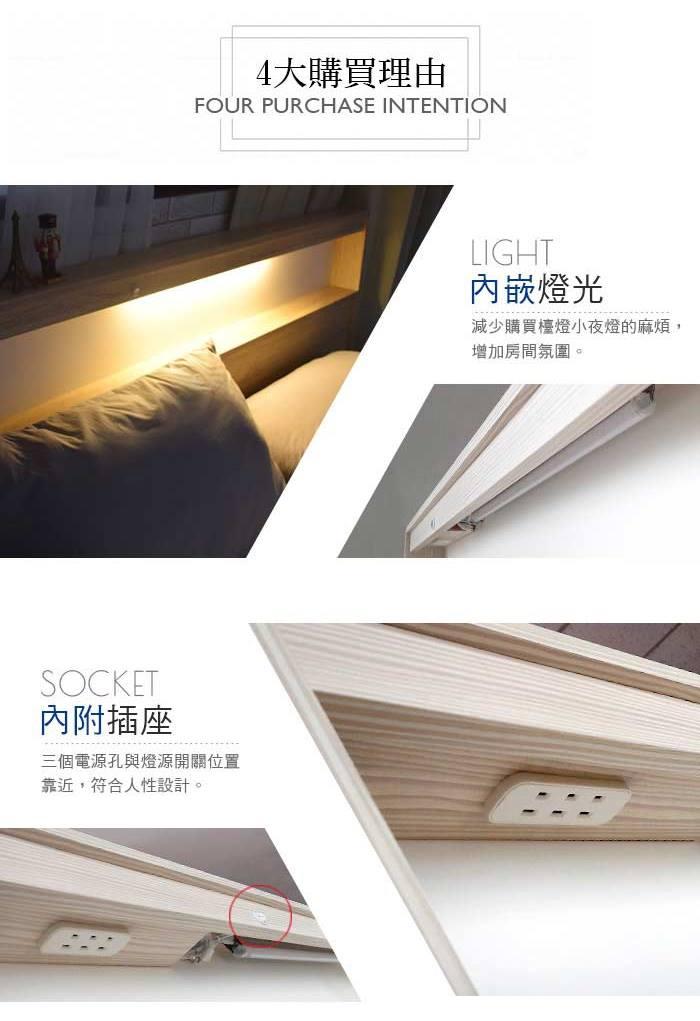 IHouse 山田 日式插座燈光床頭-單人3尺
