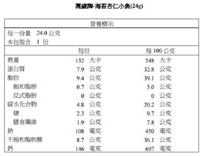 【萬歲牌】海苔杏仁小魚隨手包(24gx5包)