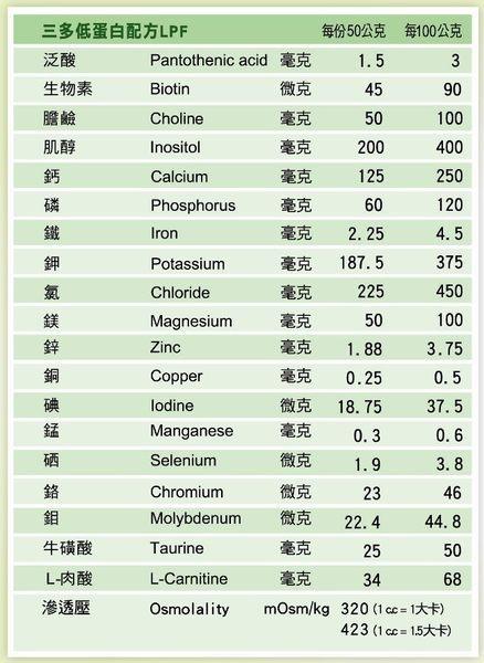 ★加贈50g隨身包*6包★【三多】LPF低蛋白配方800g/瓶*12瓶(箱購) 1