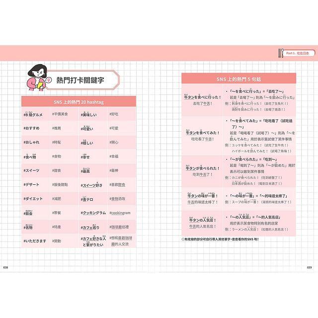 【預購】Eiko的吃喝玩樂日本語:掌握「聽」「說」關鍵字,秒懂秒回日本人!(首刷贈Eiko AmazingTalker課程優惠卷 / 附QR code音檔) 7
