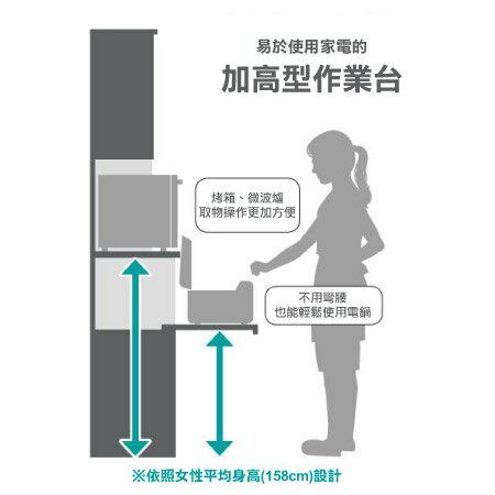 ◎耐蒸氣多機能廚櫃 POSTIA 140KB WH NITORI宜得利家居 2