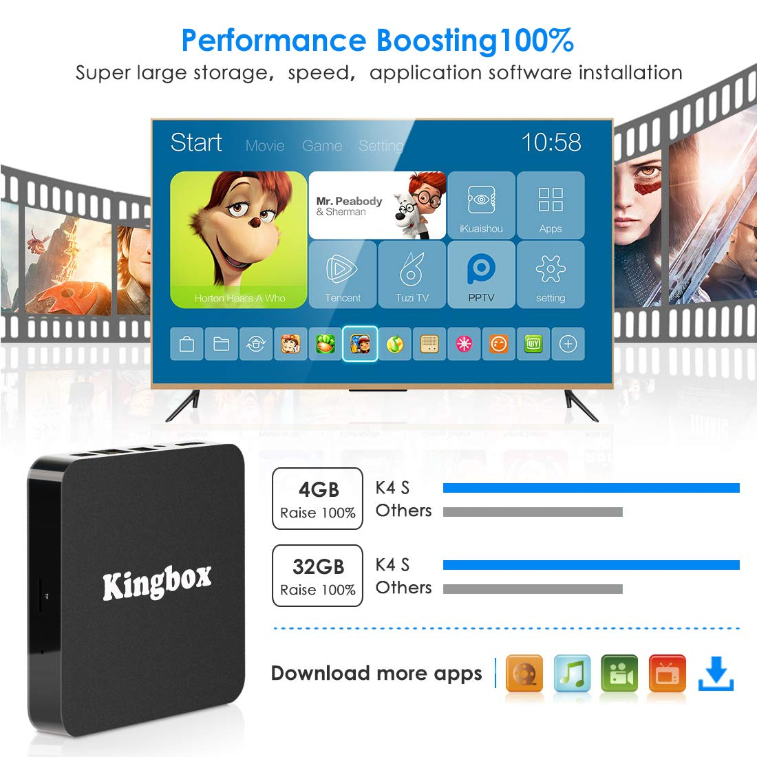 Kingbox Android TV Box 9 0, K4 S Android Box with 4GB RAM 32GB ROM  Quad-Core Support BT 4 1/ WiFi/ 4K/ 3D/ H 265 Smart TV Box (2019 Newest  Version)
