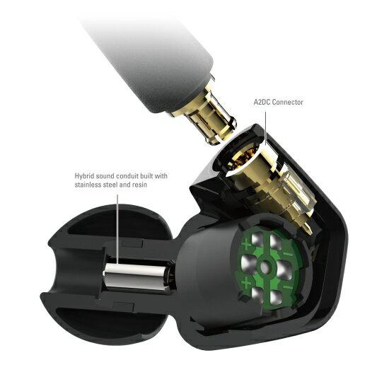 鐵三角 ATH-LS50 黃色 雙動圈 A2DC 耳道式 耳機   金曲音響