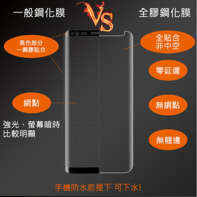 光學盾 SAMSUNG Galaxy Note 10+ UV 光學全膠鋼化膜 (含燈)