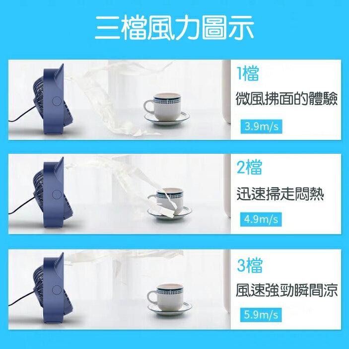 台灣現貨 座式小風扇 USB風扇 桌上型風扇 迷你風扇 靜音風扇 可調節角度 台式風扇 插電風扇 4
