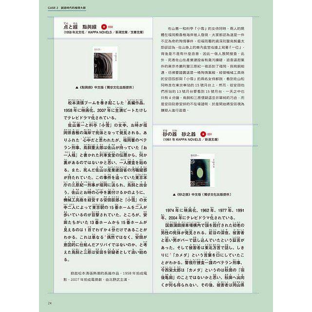 日本懸疑物語100談:Nippon所藏日語嚴選講座(1書1MP3) 9