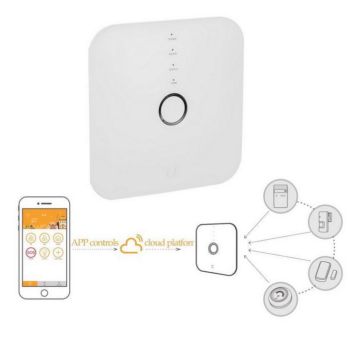 Smart WIFI home wireless burglar alarm 3