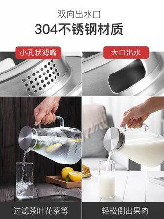 冷水壺 冷水壺玻璃耐高溫家用涼水杯札壺盛水裝水容器 萬事屋  聖誕節禮物