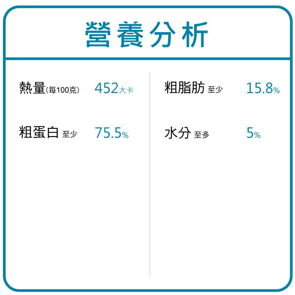 【SofyDOG】HyperrRAW超躍 小傲客生肉香鬆 鯖魚牛口味 130克 1