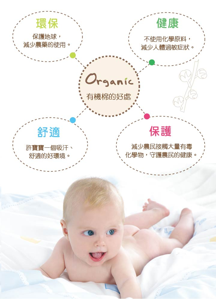 『121婦嬰用品館』KUKU 春夏有機棉連身衣 4