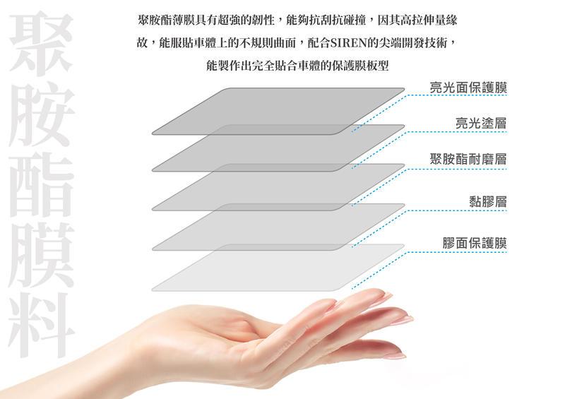 【LFM】宏佳騰 AI-1 大燈 方向燈 SIREN 保護貼 套件組 AEON AI-1 Sport(2019) 5