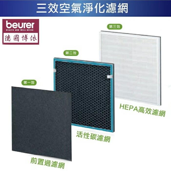 【德國博依beurer】空氣清淨機-原廠三效空氣淨化濾網組LR01(適用機型LR-200)