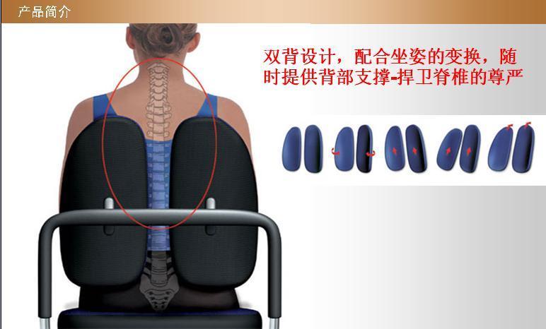 舒活透氣人體工學雙背墊(現貨+預購)