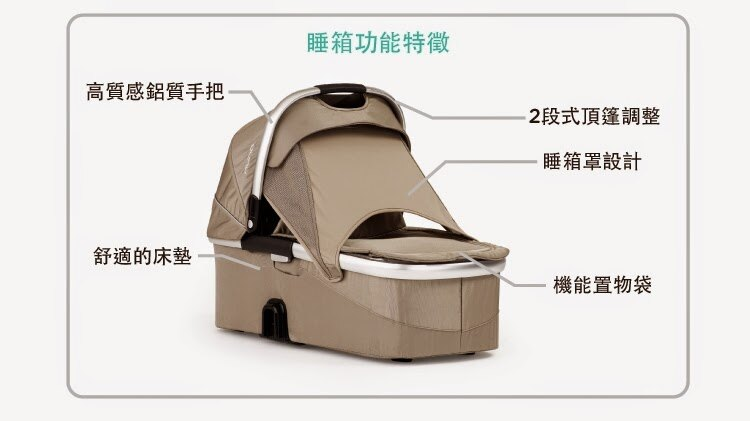NUNA - IVVI豪華推車專用睡箱- 紅 2