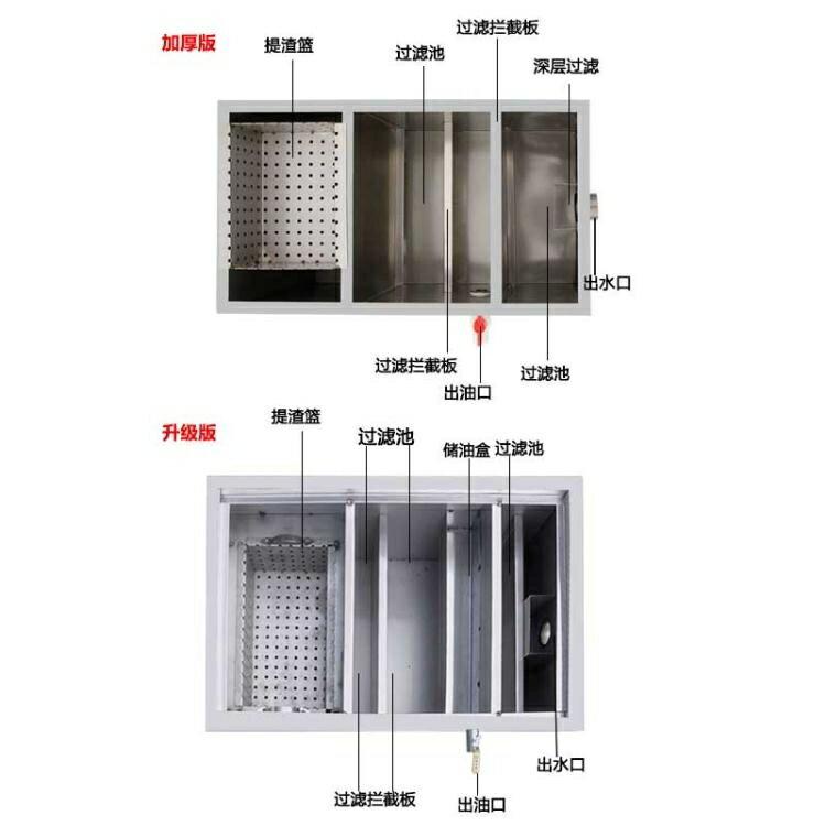 油水分離器餐飲廚房不銹鋼隔油池地埋式 商用油水分離器飯店專用過濾器小型