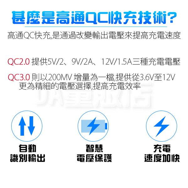 4USB車用充電器【前座+後座】支援QC3.0快充 36W 8A車充 點菸器 擴充 延長線車充 汽車點煙器 6