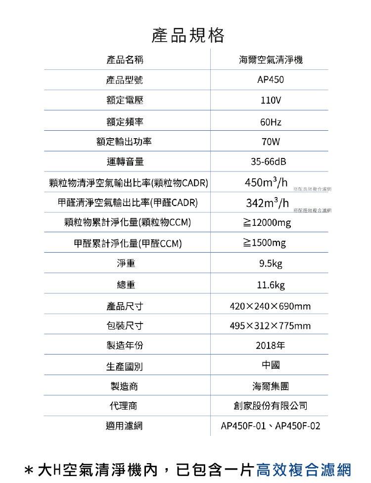 【Haier 海爾】醛效抗敏大H空氣清淨機 AP450 抗PM2.5  /  除甲醛(加碼送專屬濾網) 8