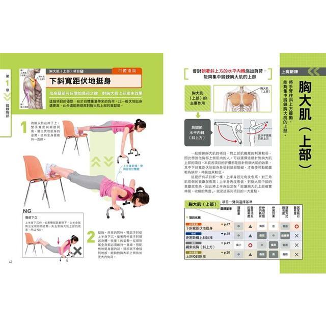 健身新手重訓攻略:槓片啞鈴×阻力帶×健身器材,新手必學的五大重訓,教你正確施力、精準增肌 6